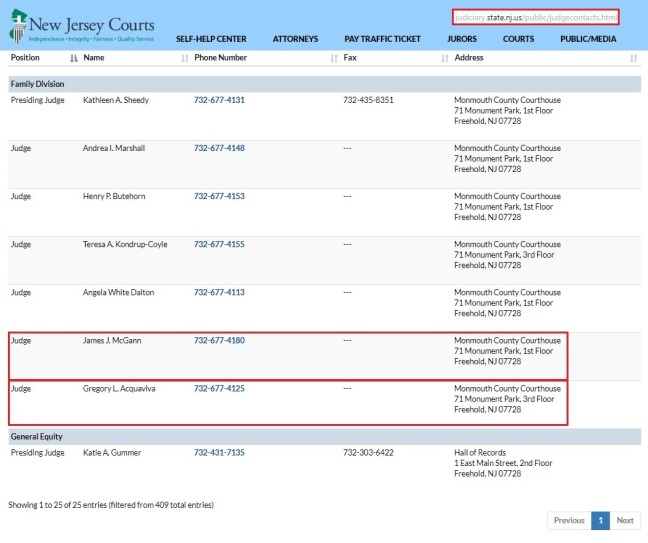 5_MONMOUTH FAMILY PART JUDGE CONTACT DIRECTORY_BOTTOM ONE TWO