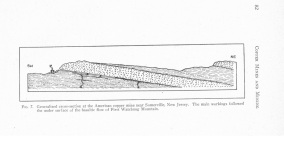 GENERALIZED CROSS SECTION OF SOMERVILLE MINE
